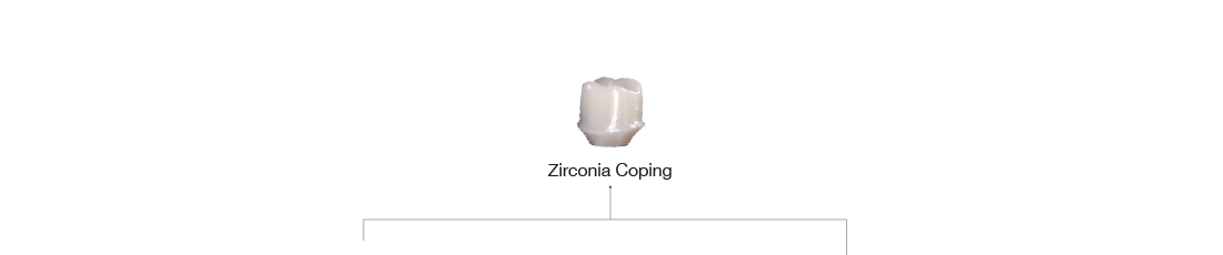 Zirconia Coping