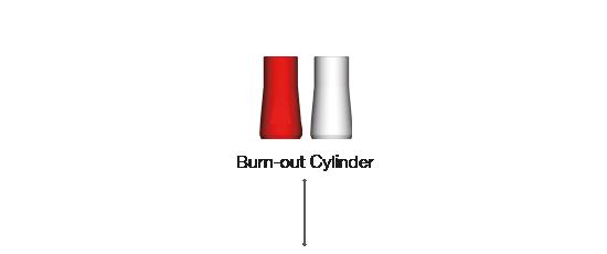 Burn-out Cylinder