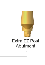 Extra EZ Post Abutment