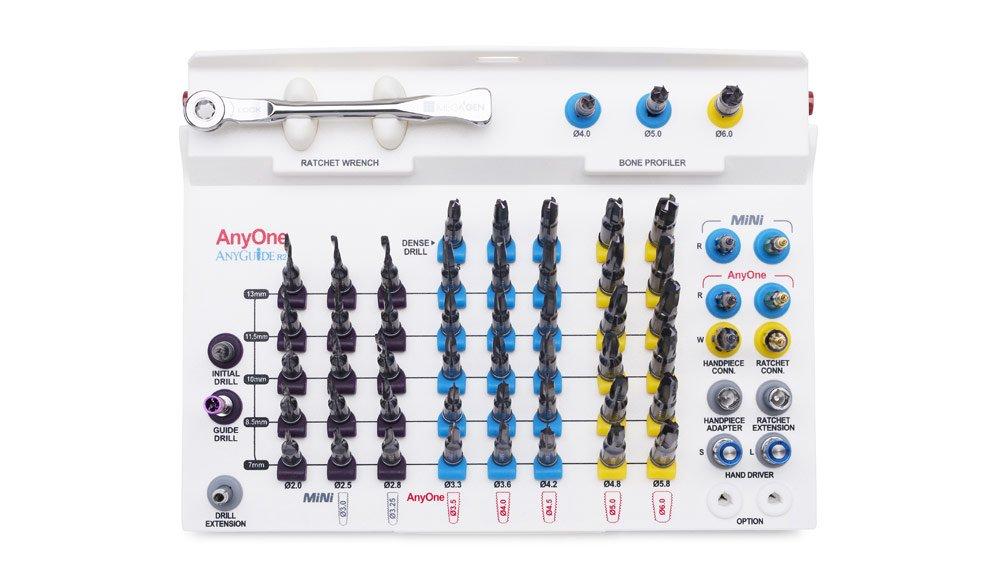 R2GATE-R2-Surgical-Kit-AnyOne