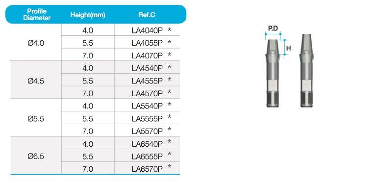 lab-analog-anyone-solid-level