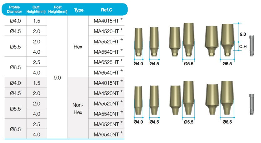milling-abutment-anyone
