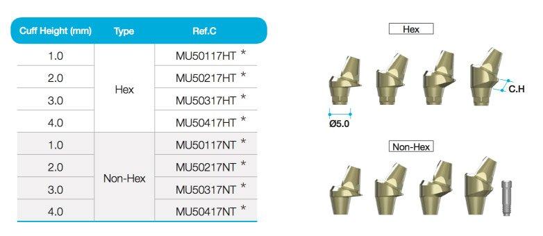 multi-unit-angled-abutment-17-anyone