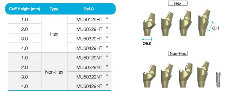 multi-unit-angled-abutment-29-anyone